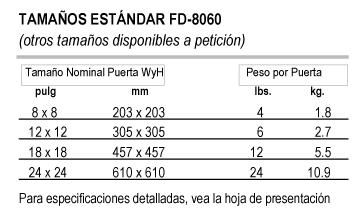 spanish.acudor.com - FD-8060