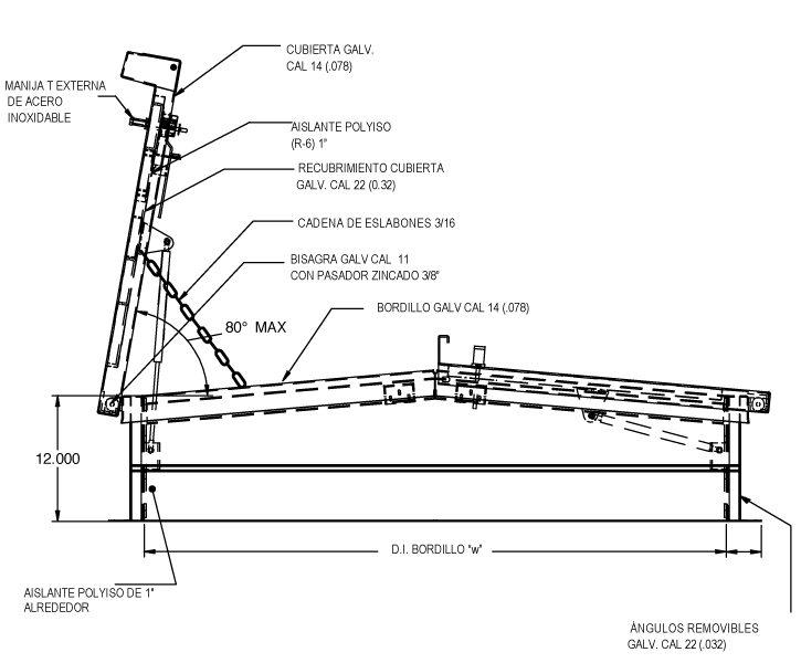 RHG Access Double schematic