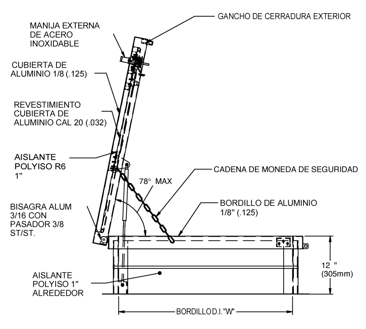 RHA Access Single schematic